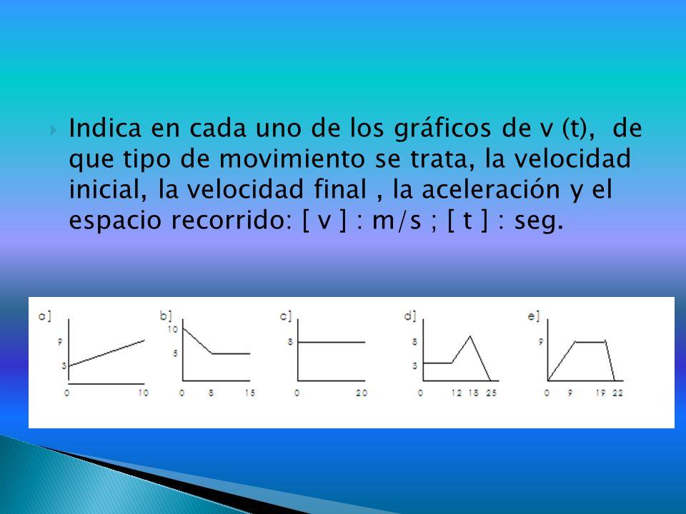 Indica en cada uno de los gráficos de v (t), de que tipo de movimiento se trata, la velocidad inicial, la velocidad final , la aceleración y el espacio recorrido: [ v ] : m/s ; [ t ] : seg.